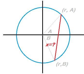 rumus mencari panjang tali busur lingkaran