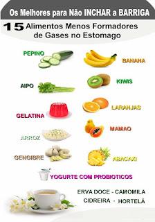 CARNAVAL-2016-10-alimentos-que-ajudam-Perder-Barriga3