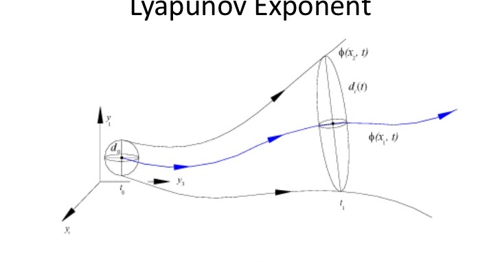 Information Transfer Economics: Lyapunov exponents and the