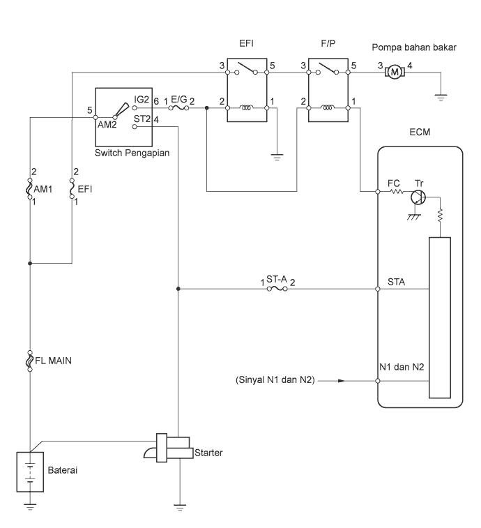 9 langkah pemeriksaan penyebab fuel pump toyota avanza ... wiring diagram daihatsu mira l5