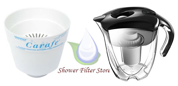 The Benefits of Water Purifier Filter for Removing Fluoride from the Water