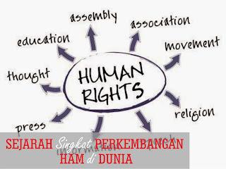 Sejarah Perkembangan Hak Asasi Manusia di Dunia