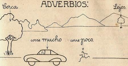 http://www.elabueloeduca.com/aprender/lengua/palabras/Adverbios.html
