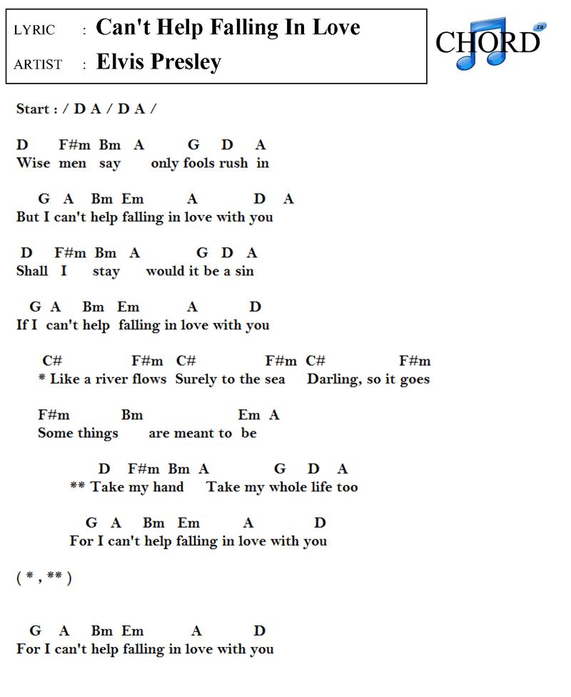 Cant Help Falling In Love Elvis Presley Chordza