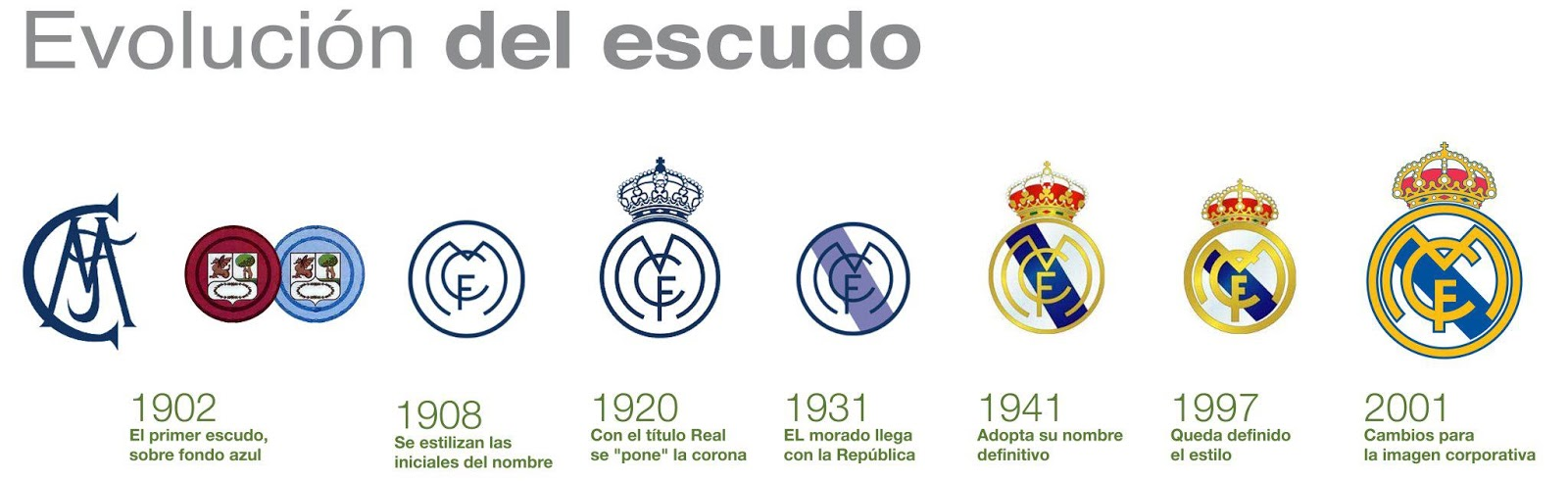 115 years old today heres the full real madrid crest history real madrid logo history voltagebd Images