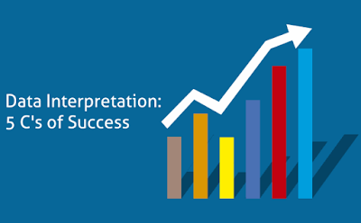 Data Interpretation: 5 C's of Success