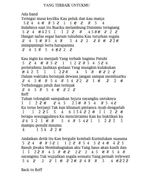 Not Angka Pianika Lagu Yang Terbaik Untukmu - Ada Band Feat Gita Gutawa
