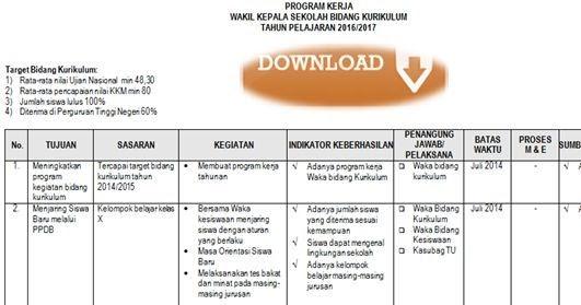 Program Kerja Wakil Kepala Sekolah doc Bidang Kurikulum