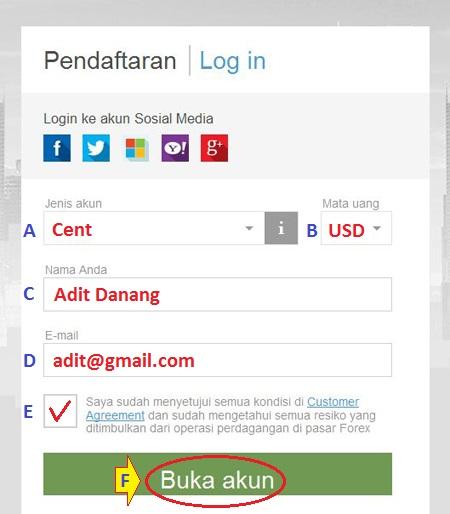 Daftar Broker Forex Populer di Indonesia