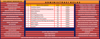 Aplikasi Administrasi Kelas Kurikulum 2013 SD Revisi Terbaru