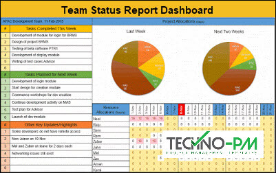 Team Status Report, Team Status Report Template, Resource Plan