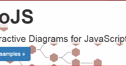 Introduction to gojs build interactive diagrams and flow chart for introduction to gojs build interactive diagrams and flow chart for javascript and html code with geek ccuart Gallery