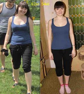 фитнес на дому сбросить вес