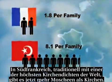 anteil muslime in frankreich