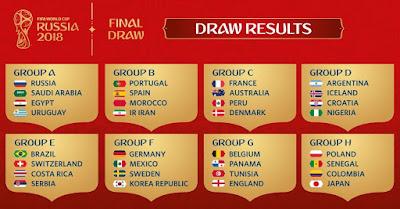 Jadual dan Keputusan Perlawanan Piala Dunia FIFA 2018