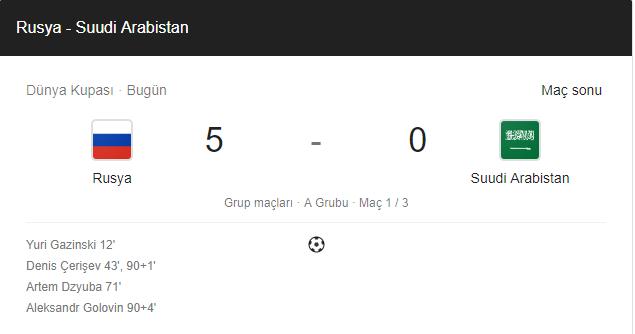 2018 Dünya Kupası İlk Maç Rusya 5-0 Suudi Arabistan - Kurgu Gücü