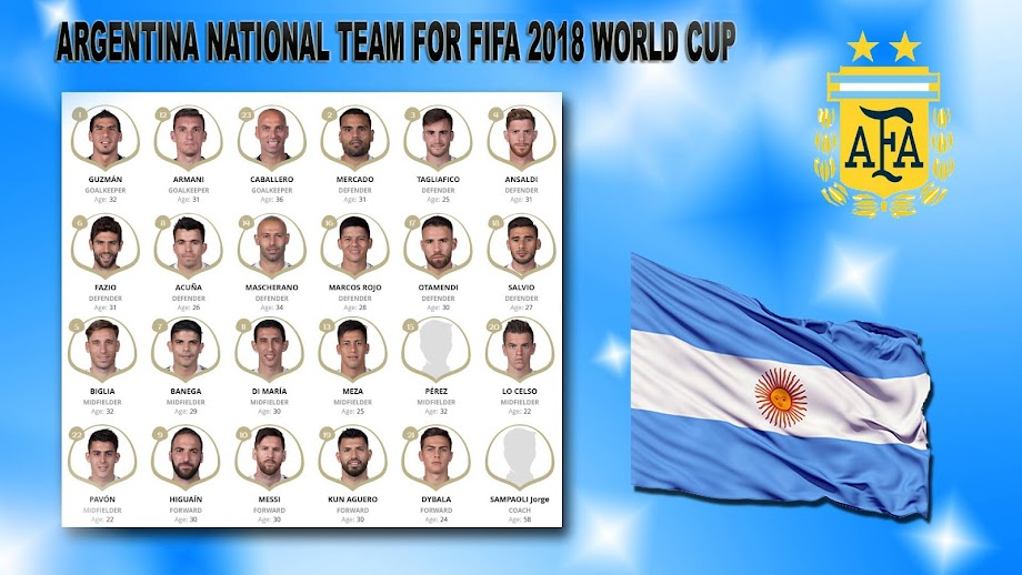 FIFA World Cup 2018 Argentina Squad List