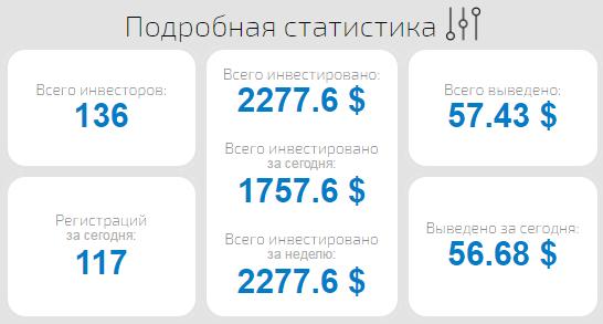 gradlux.com обзор
