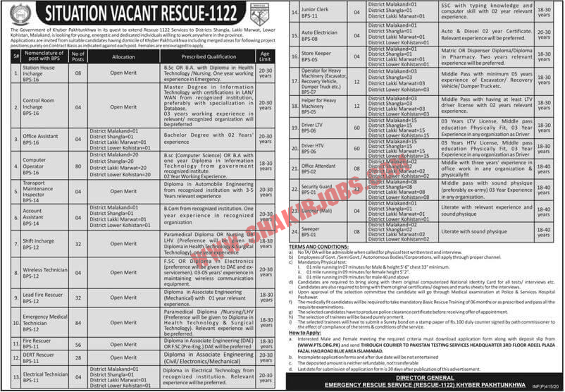 Rescue 1122 Jobs 2020 Advertismnt No 1 Latest