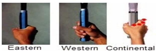 Eastern_Western-Continental