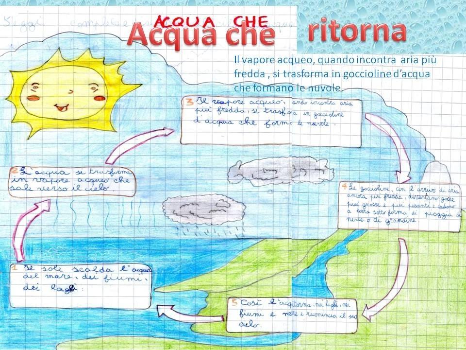 Estremamente La maestra Rosaria nel web: settembre 2012 FX67