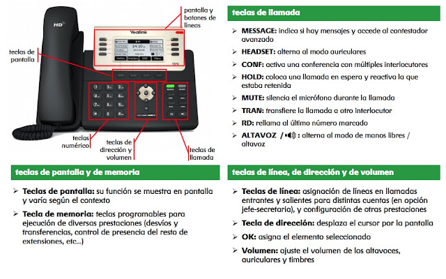 instruction manual for yealink t27g