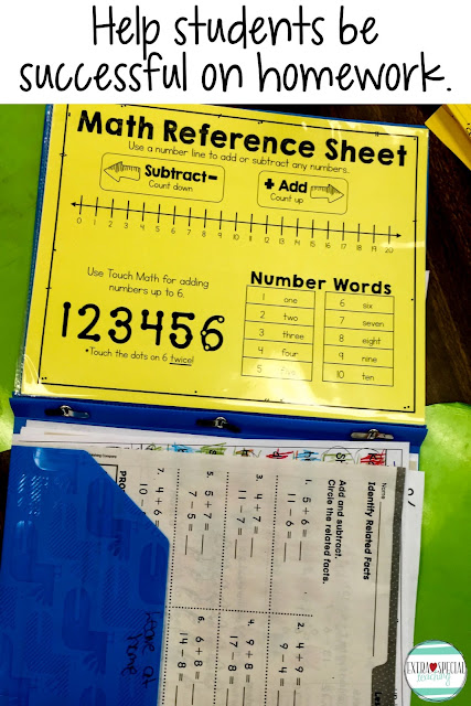 This math reference sheet helps students be successful while working on addition and subtraction problems as homework or independent work.