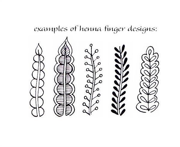 Easy Henna Designs Step By Step For Beginners: Simple Mehndi Design
