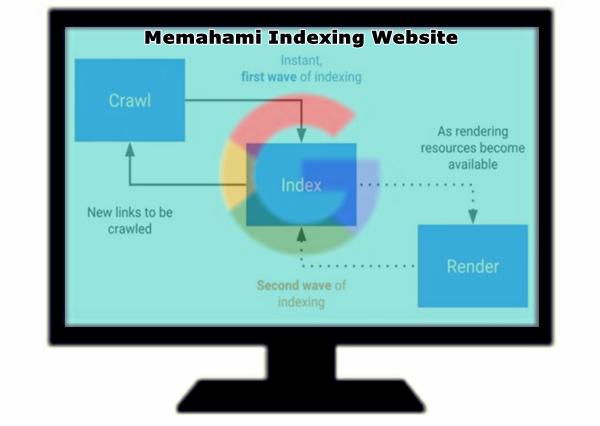 Memahami Indexing Website