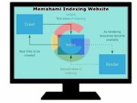 Memahami Indexing Website Agar cepat Terindeks