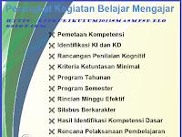 Program Tahunan ( Prota ) IPA Kelas 7 K13 Revisi 2018