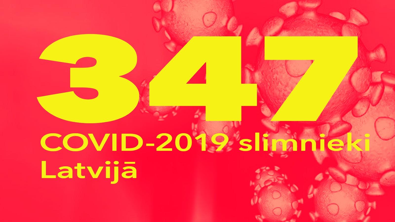 Koronavīrusa saslimušo skaits Latvijā 29.03.2020.