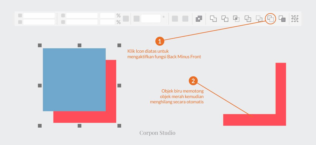 Mengenail Fungsi Tehnik Shaping Pada Coreldraw - Back Minus Front