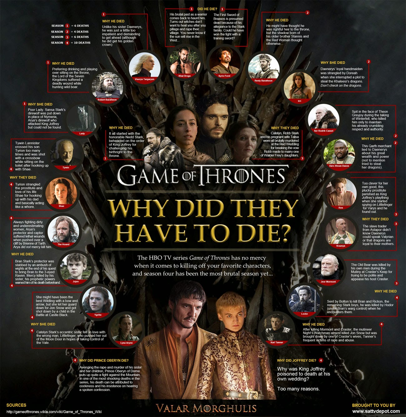 navarinoinvestment.blo.com: GAME OF THRONES-CHARACTER ... on the girl with the dragon tattoo character map, george r. r. martin, a song of ice and fire, south park character map, fire and blood, a feast for crows, breaking bad character map, the winds of winter, king of thrones map, king of thorns map, assassin's creed character map, winter is coming, once upon a time character map, tales of dunk and egg, a clash of kings, character counts map, lord snow, walking dead map, a golden crown, mad men character map, a dance with dragons, game of thrones - season 2, a storm of swords, true detective character map, a feast for crows character map, lego batman 2 character map, dothraki language, fire and ice book map, the prince of winterfell, house targaryen, house of cards character map, criminal minds character map, alfie owen-allen, gameof thrones map, game of thrones - season 1,