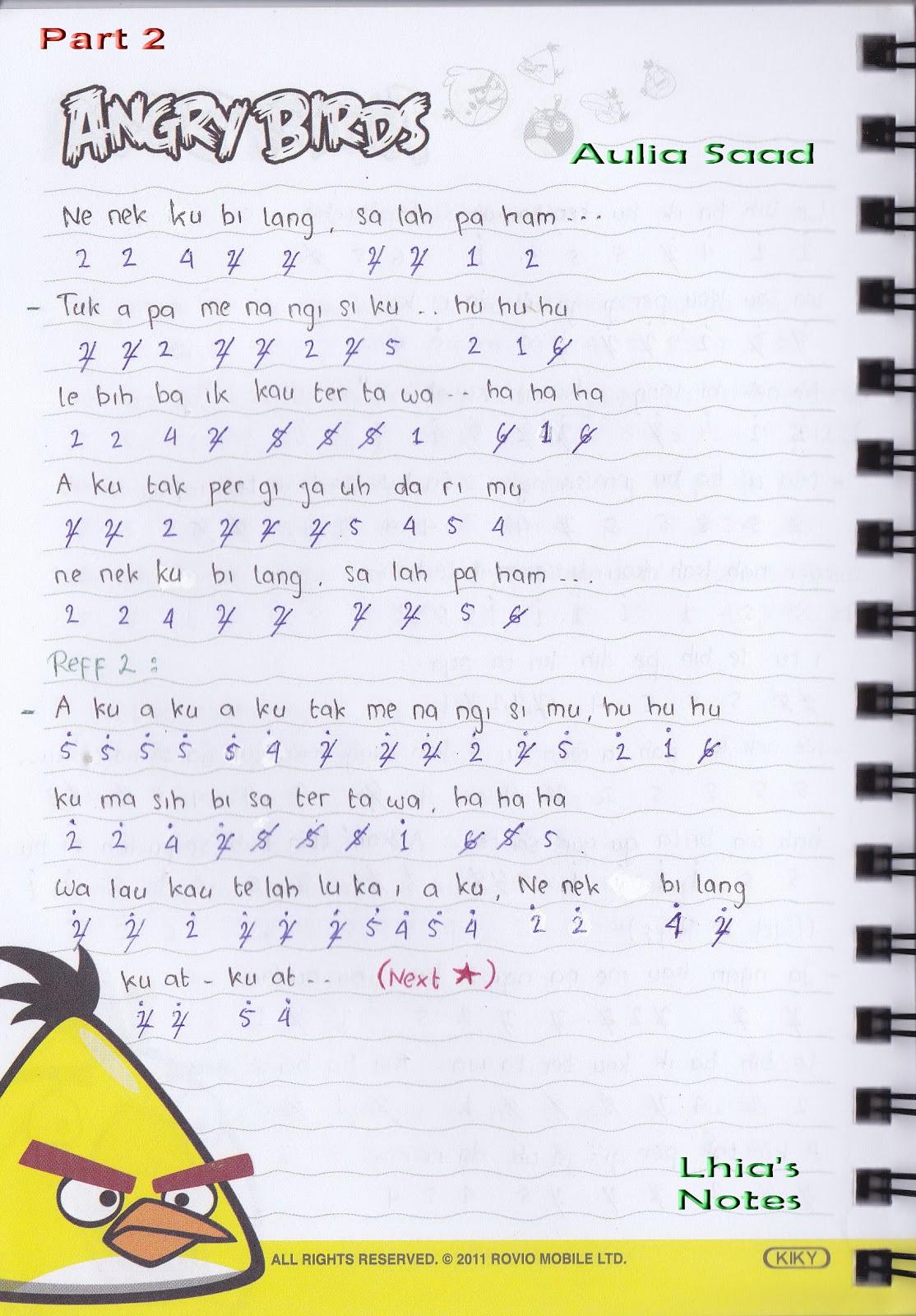 Nama nama hari senin sekolah lekas pintar anak yang pemalas tidak naik kelas; Not Pianika Lagu Wali Lhia S Music Notes