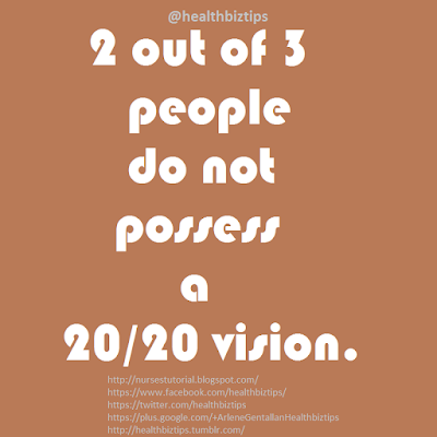 2 out of 3 people do not possess a 20/20 vision.