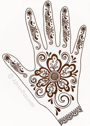 Nuraeny Style Cara Menghias Tangan Dengan Henna Adalah Pelajaran