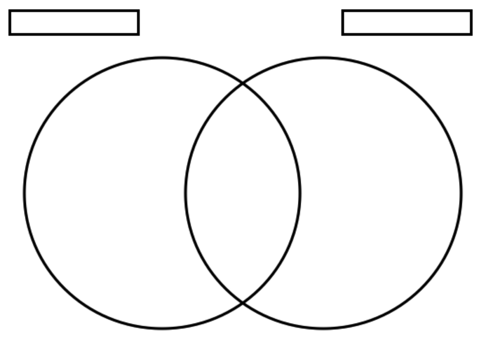 For lesson plan venn diagram for castle residential electrical micro teaching direct lesson plan comparing governments part i a rh casinerina blogspot com story venn diagram for kindergarten venn diagram examples for ccuart Image collections