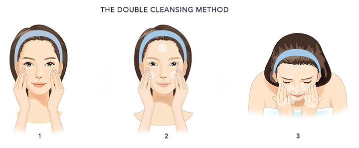 Double Cleansing Method, Double Cleansing Process, How to Double Cleanse,  Double Cleansing Benefits, What is Double Cleansing