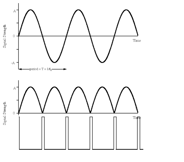 with working input output wave forms zero crossing circuit diagram