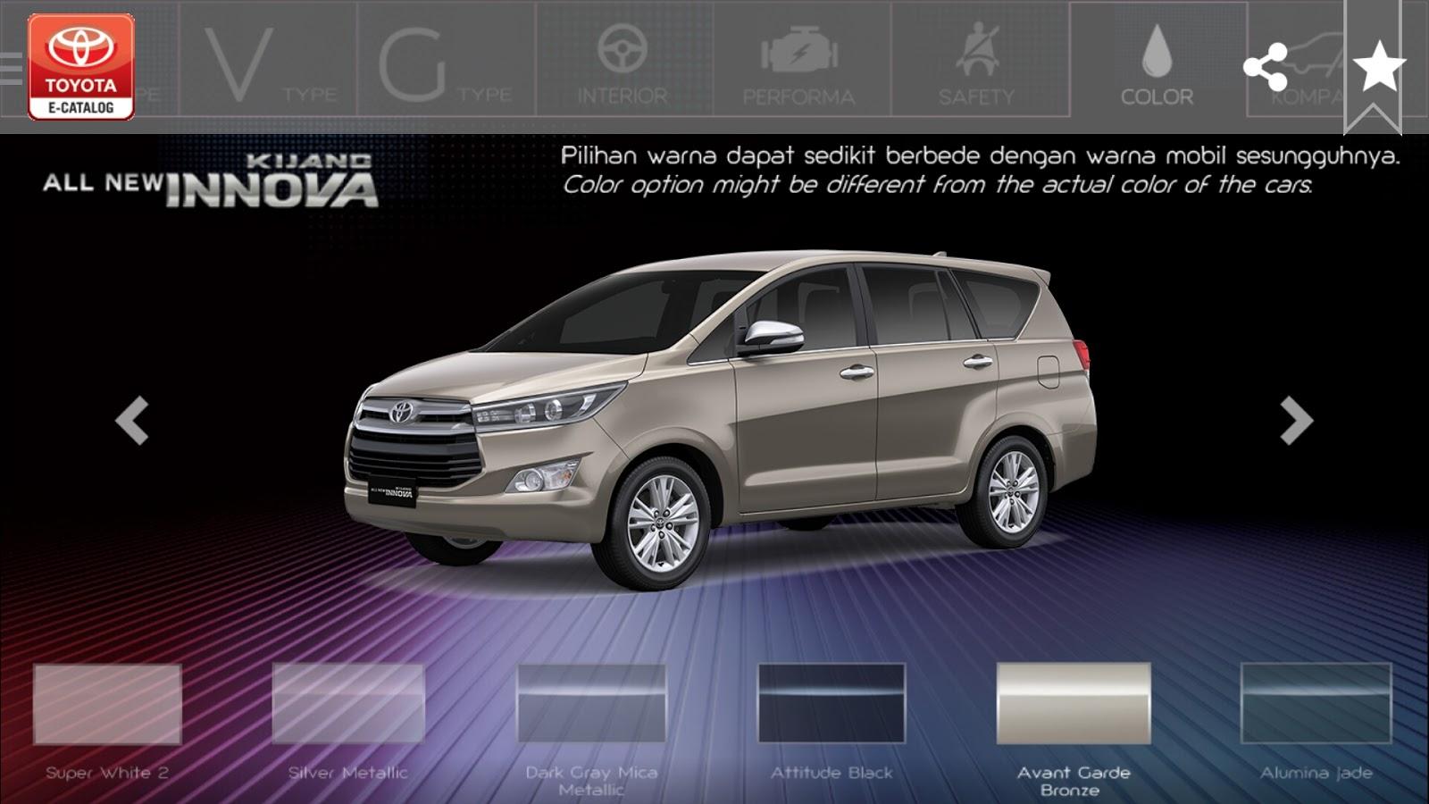 Pilihan Warna All New Kijang Innova Grand Veloz Vs Xpander Toyota Dan Spesifikasi