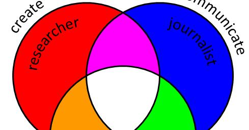 Writing A Powerful Essay for College and Scholarship Applications     Yin        mengajukan empat criteria keabsahan dan keajegan yang diperlukan  dalam suatu penelitian pendekatan kualitatif  Empat hal tersebut adalah  Sebagai
