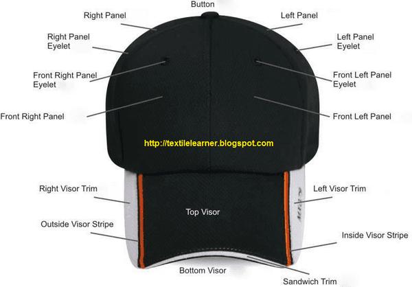 5897be4b64d Different Parts of Cap (Baseball Cap) - Textile Learner