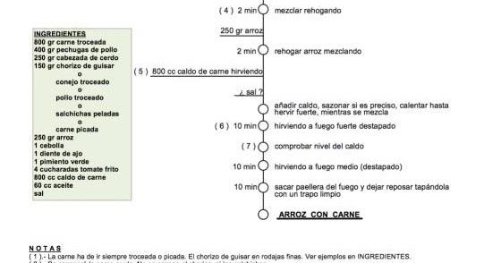 Lila and cloe libro de recetas tradicionales con diagramas de flujo ccuart Images