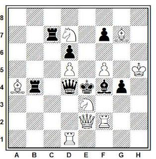 Problema de mate en 2 compuesto por Laszlo Apro (Echecs Francais, 3º premio)
