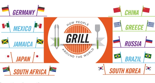 00-personalcreations-Barbecue and Grilling Infographic from around the World-www-designstack-co