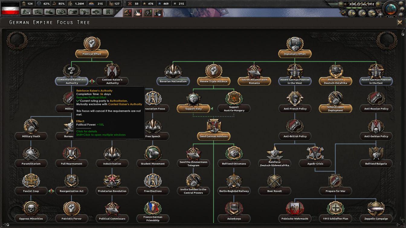 Hoi4 Germany Kaiser