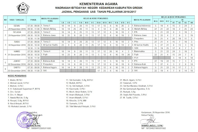 Jadwal Pengawas UAS Semester 1 Tahun Pelajaran 2016/2017