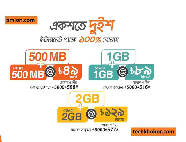 Banglalink-3G-100%-Internet-Data-Bonus-Offer