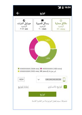 كيفيه تحميل وتثبيت تطبيق My Etisalat بالطريقه الصحيحه ؟
